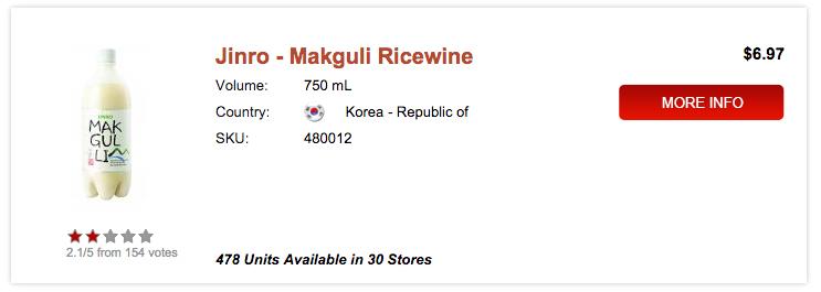 BC Liquore Prices